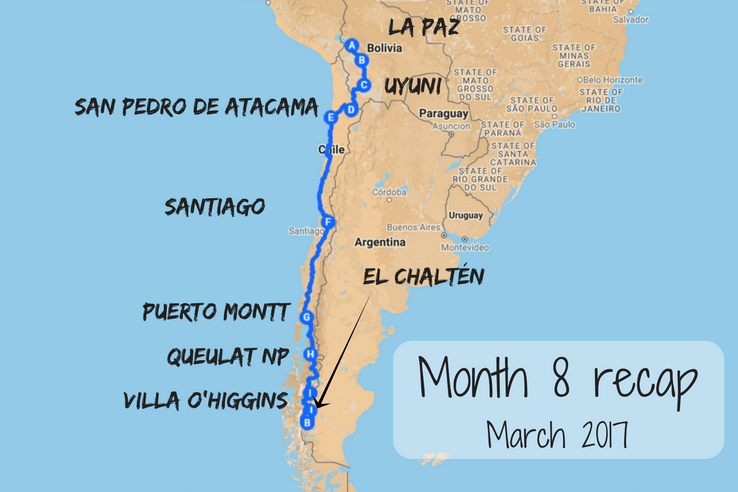 Month 8 recap of our trip around the world