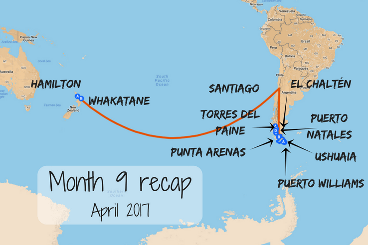 Month 9 recap of our trip around the world